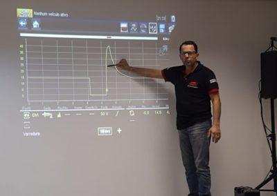 Treinamento com quem conhece Fernando Gardi